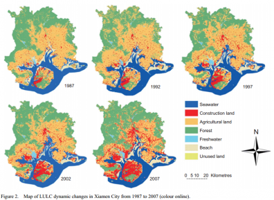 论文_Estimates of exposure of a coastal city to spatial use changes–a case study in Xiamen